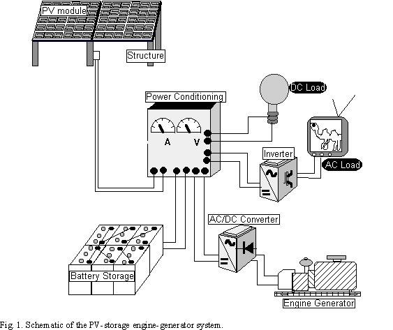 Installation de panneau photovoltaique suisse