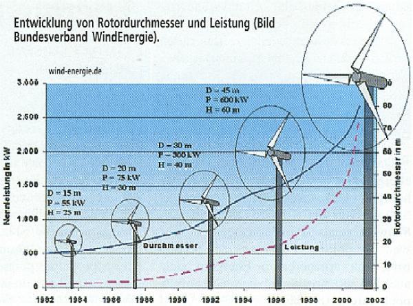 http://solar-club.web.cern.ch/solar-club/Textes/SEV/images/2003/SEV1003p32i3.jpg