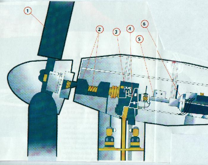 L 39 olien selon edf - Comment fonctionne une eolienne ...
